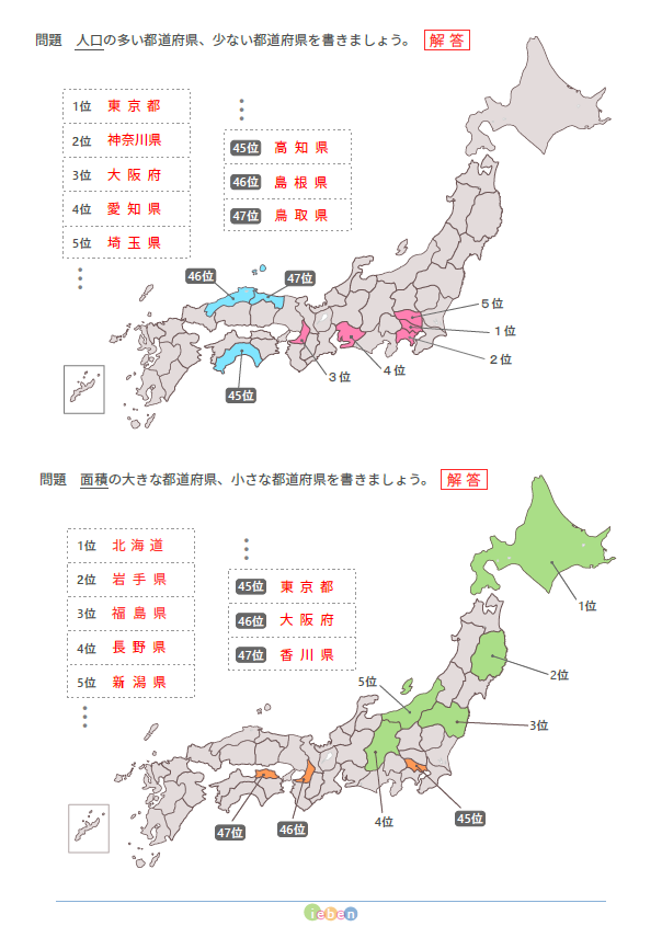 日本 都 道府県 人口
